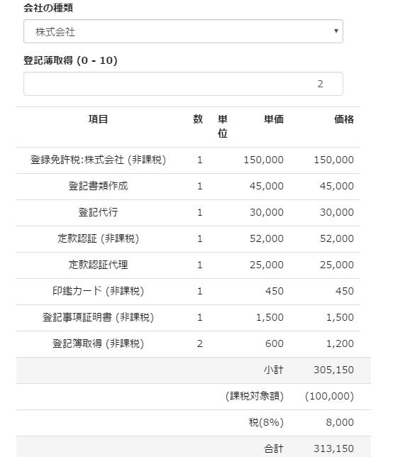 会社設立費用の計算例